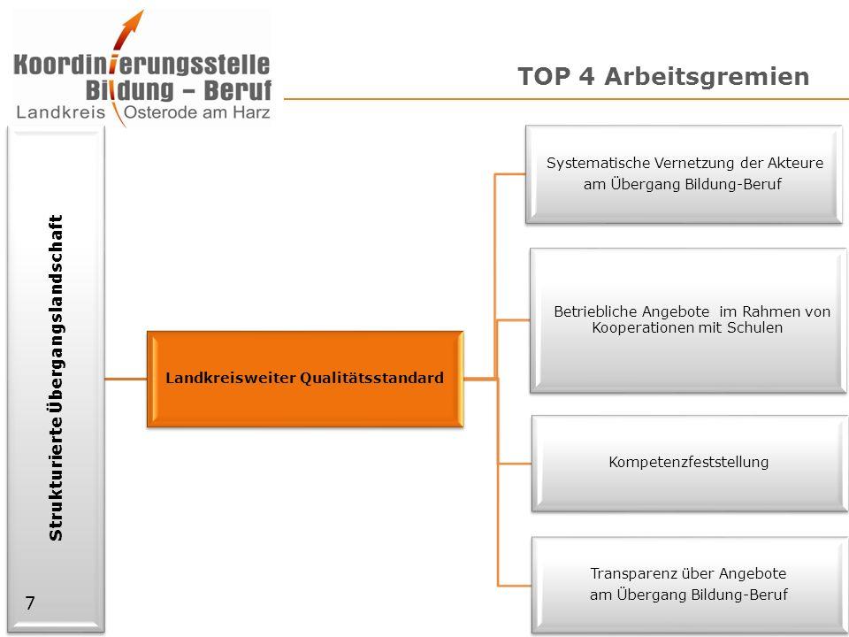 Strukturierte Übergangslandschaft Landkreisweiter Qualitätsstandard