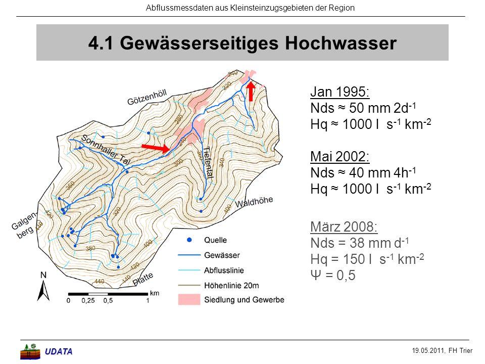 4.1 Gewässerseitiges Hochwasser