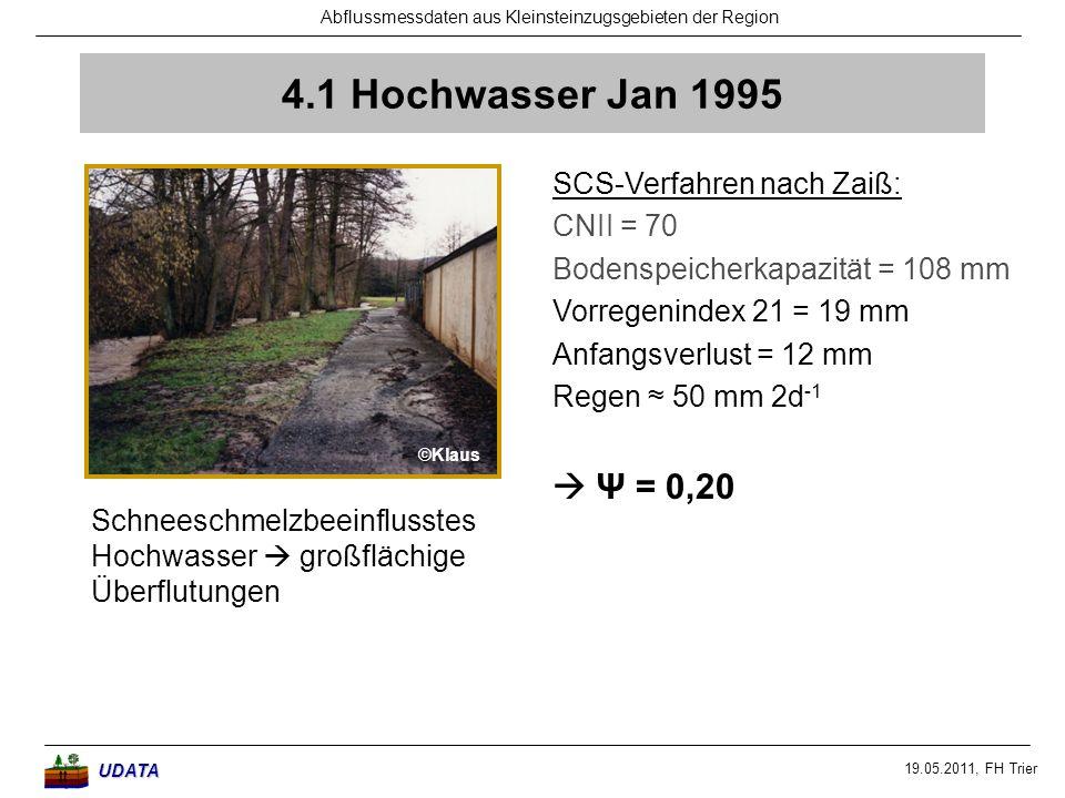 4.1 Hochwasser Jan 1995  Ψ = 0,20 SCS-Verfahren nach Zaiß: CNII = 70