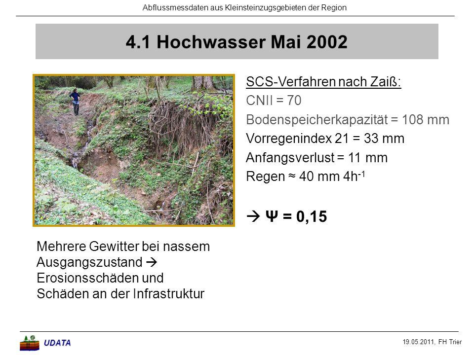 4.1 Hochwasser Mai 2002  Ψ = 0,15 SCS-Verfahren nach Zaiß: CNII = 70