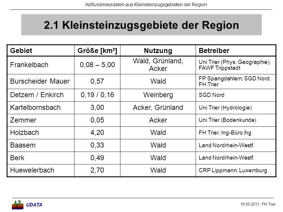 2.1 Kleinsteinzugsgebiete der Region