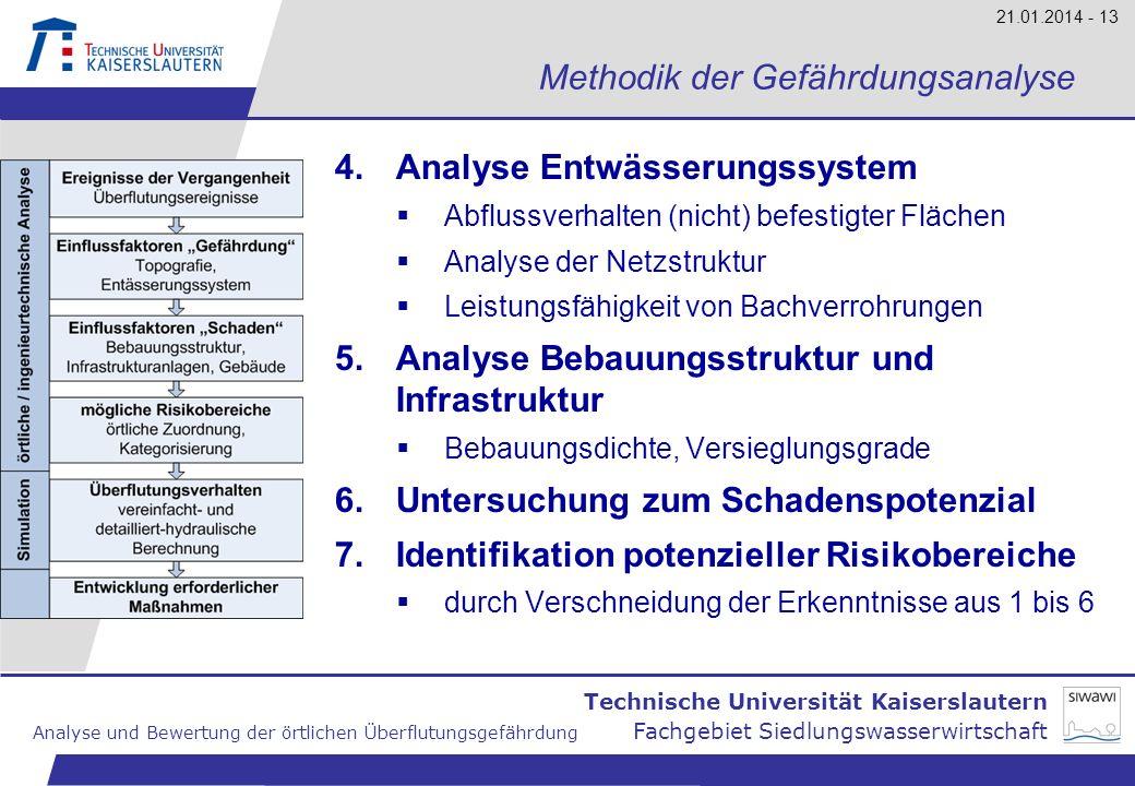 Methodik der Gefährdungsanalyse