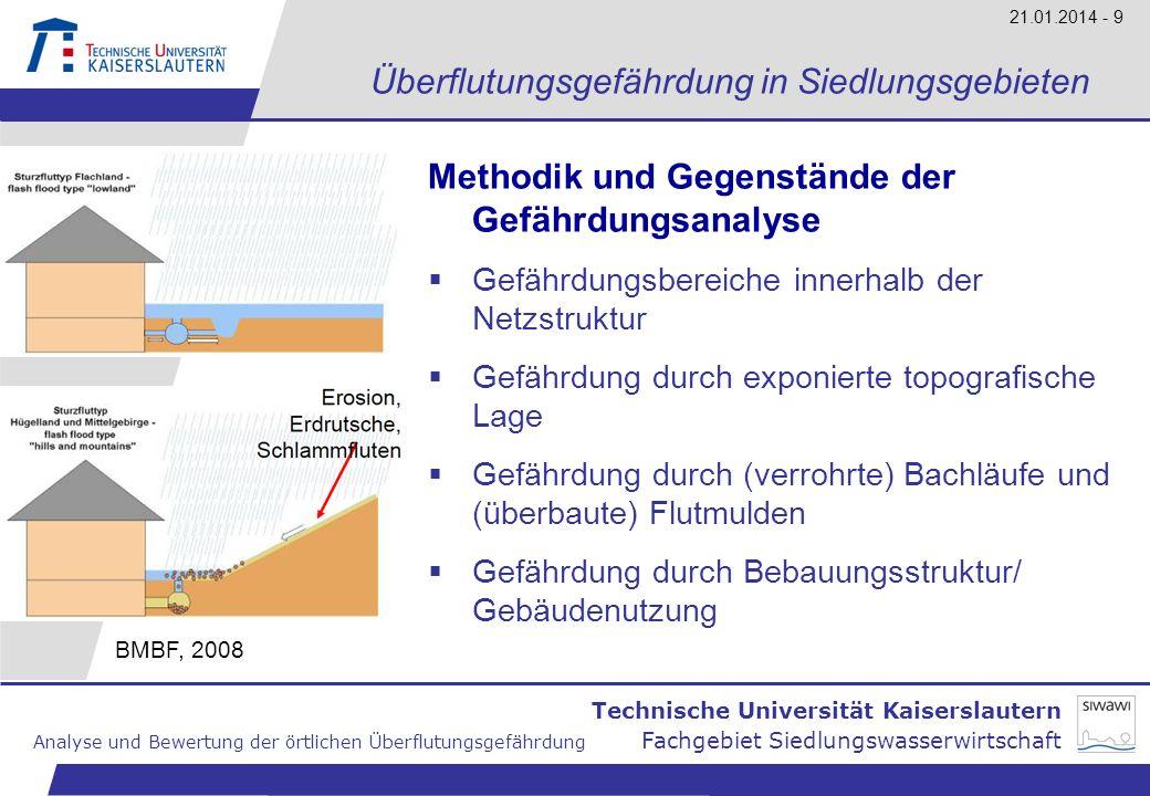 Überflutungsgefährdung in Siedlungsgebieten