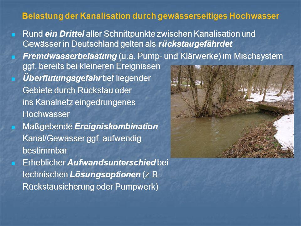 Belastung der Kanalisation durch gewässerseitiges Hochwasser
