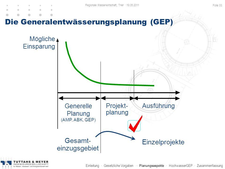 Die Generalentwässerungsplanung (GEP)