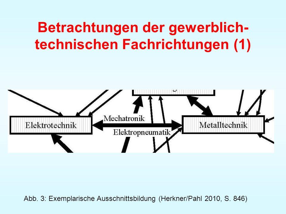 Betrachtungen der gewerblich-technischen Fachrichtungen (1)