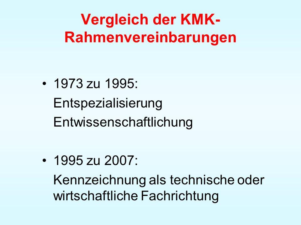 Vergleich der KMK-Rahmenvereinbarungen