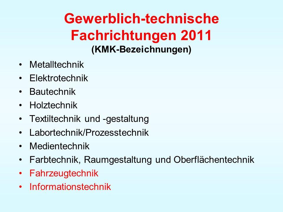 Gewerblich-technische Fachrichtungen 2011 (KMK-Bezeichnungen)