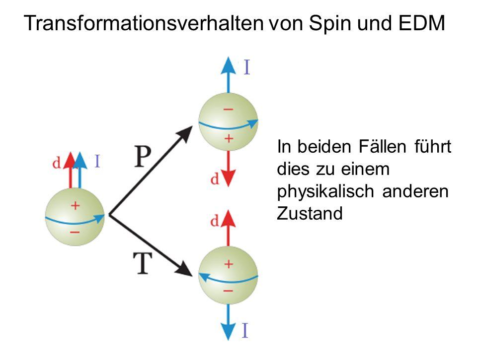 Transformationsverhalten von Spin und EDM