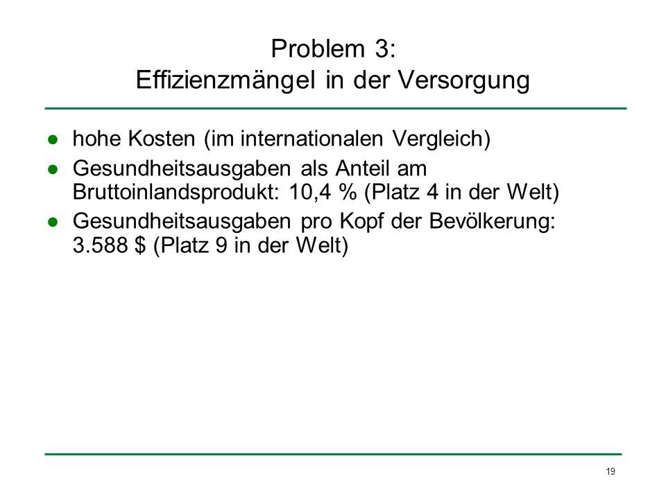 Problem 3: Effizienzmängel in der Versorgung