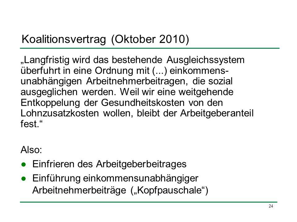 Koalitionsvertrag (Oktober 2010)