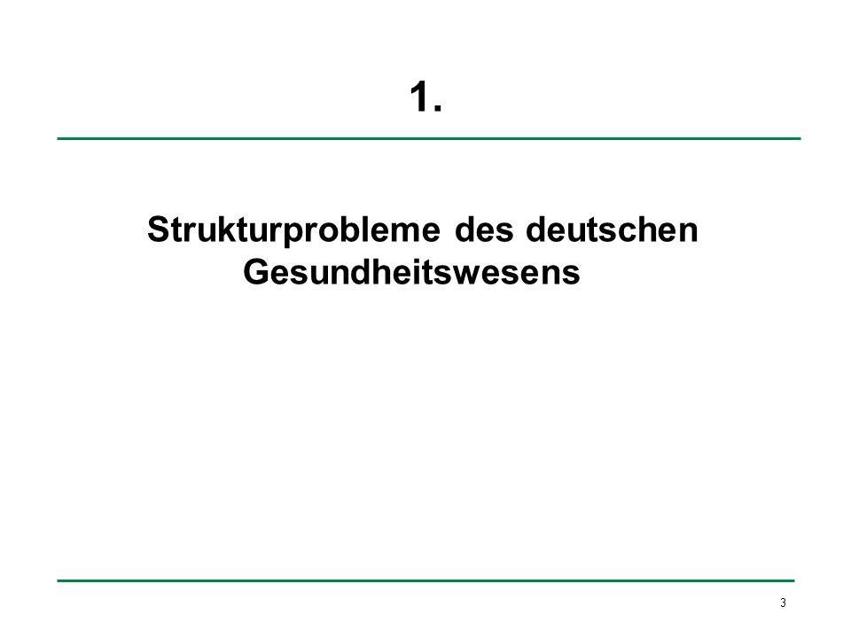 Strukturprobleme des deutschen Gesundheitswesens