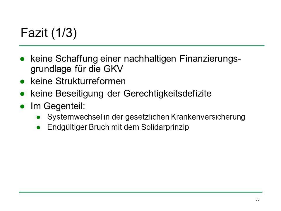 Fazit (1/3) keine Schaffung einer nachhaltigen Finanzierungs-grundlage für die GKV. keine Strukturreformen.