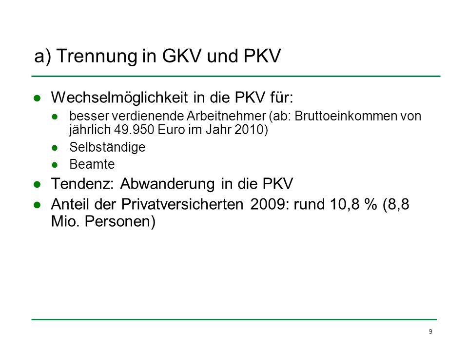 a) Trennung in GKV und PKV