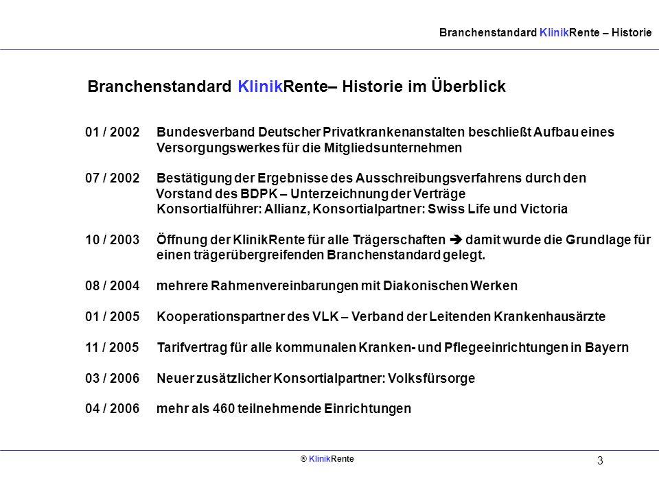 Branchenstandard KlinikRente– Historie im Überblick