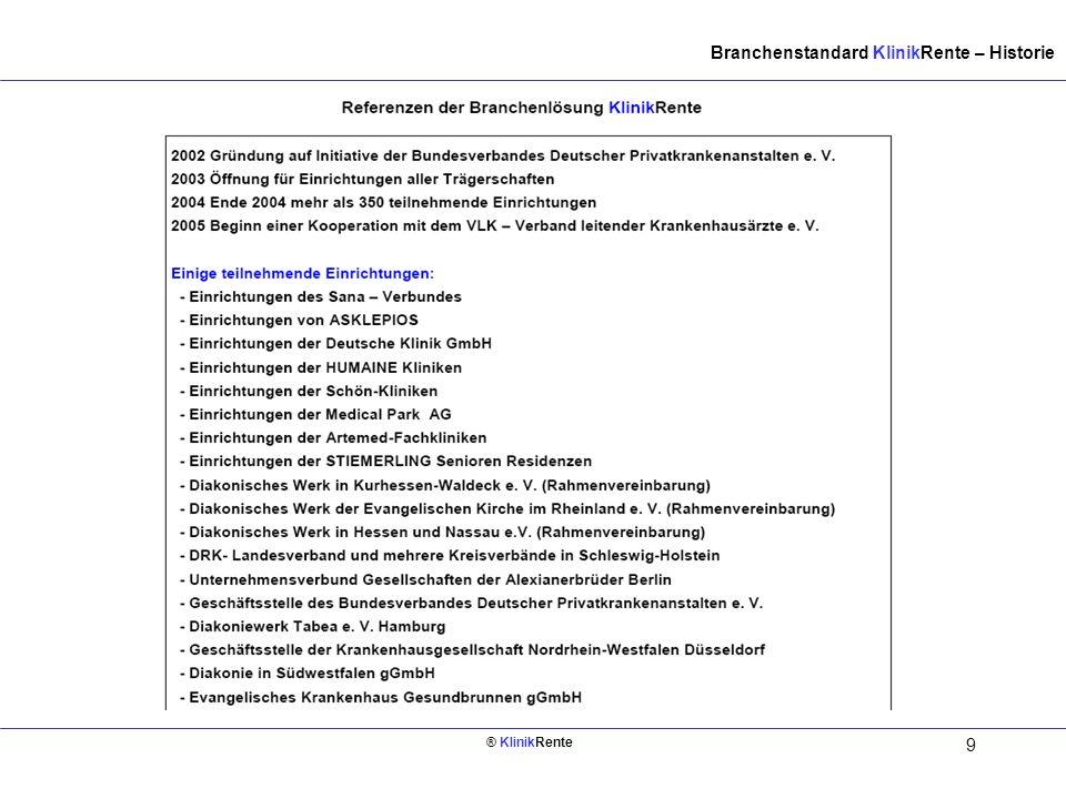 Branchenstandard KlinikRente – Historie