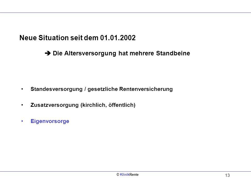 Neue Situation seit dem 01. 01. 2002