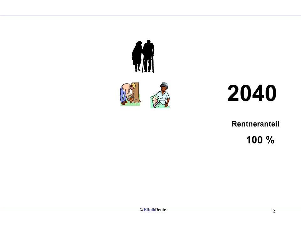 1965 1980 1990 2003 2020 2040 2030 Rentneranteil 13 % 100 % 40 % 67 % 50 % 25 % 22 % © KlinikRente