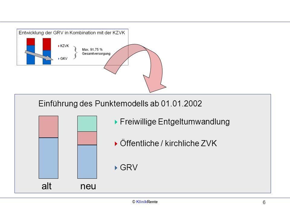 alt neu Einführung des Punktemodells ab 01.01.2002