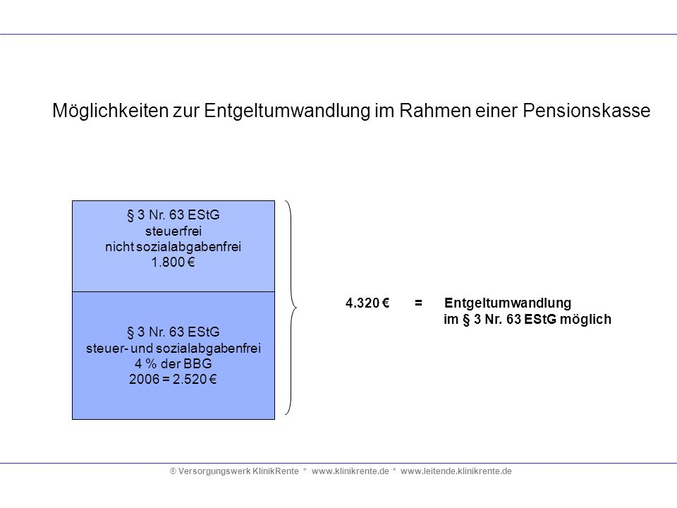 Möglichkeiten zur Entgeltumwandlung im Rahmen einer Pensionskasse