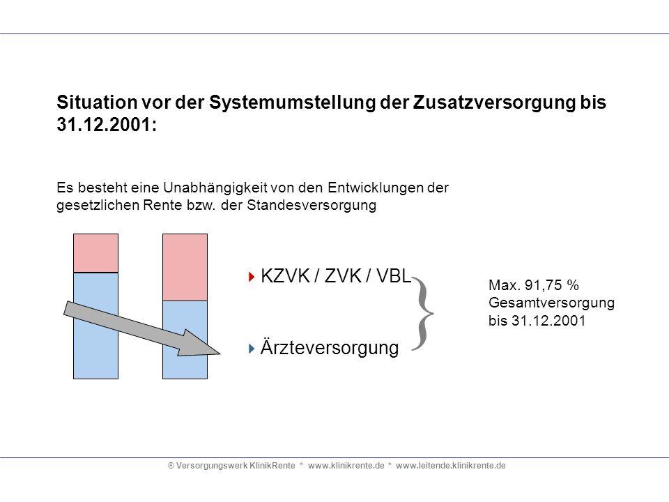 Situation vor der Systemumstellung der Zusatzversorgung bis 31. 12