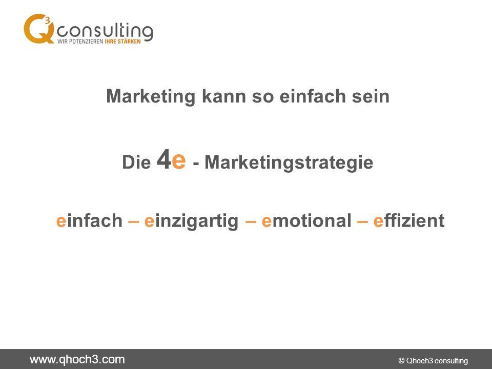 Marketing kann so einfach sein