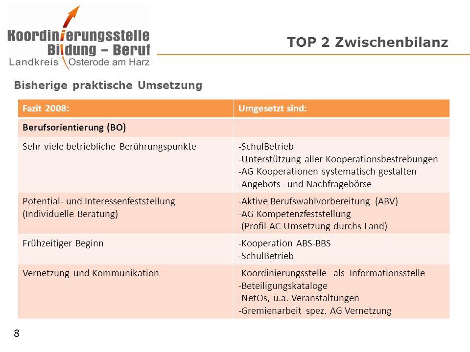 TOP 2 Zwischenbilanz 8 Bisherige praktische Umsetzung Fazit 2008: