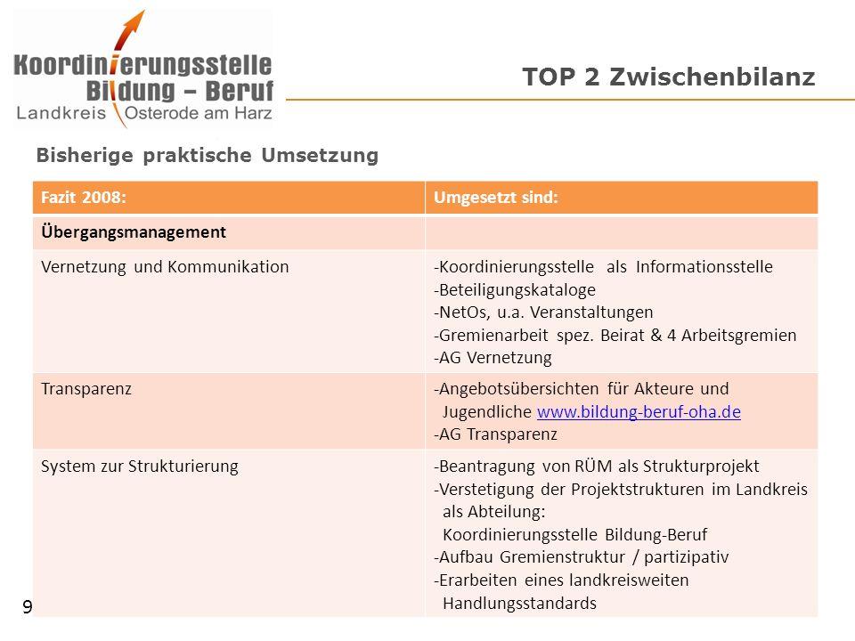 TOP 2 Zwischenbilanz 9 Bisherige praktische Umsetzung Fazit 2008: