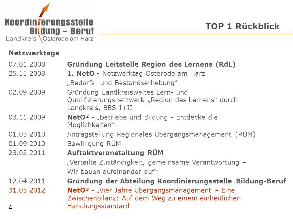 TOP 1 Rückblick 4 Netzwerktage