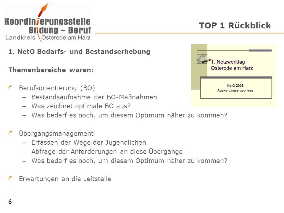 TOP 1 Rückblick 6 1. NetO Bedarfs- und Bestandserhebung