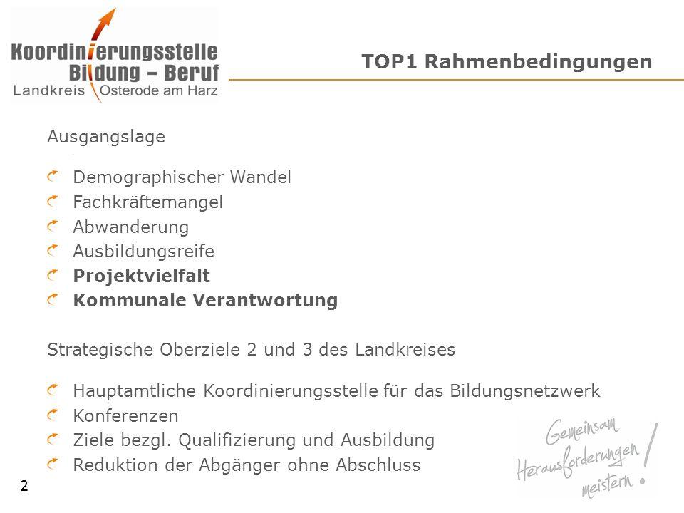 TOP1 Rahmenbedingungen