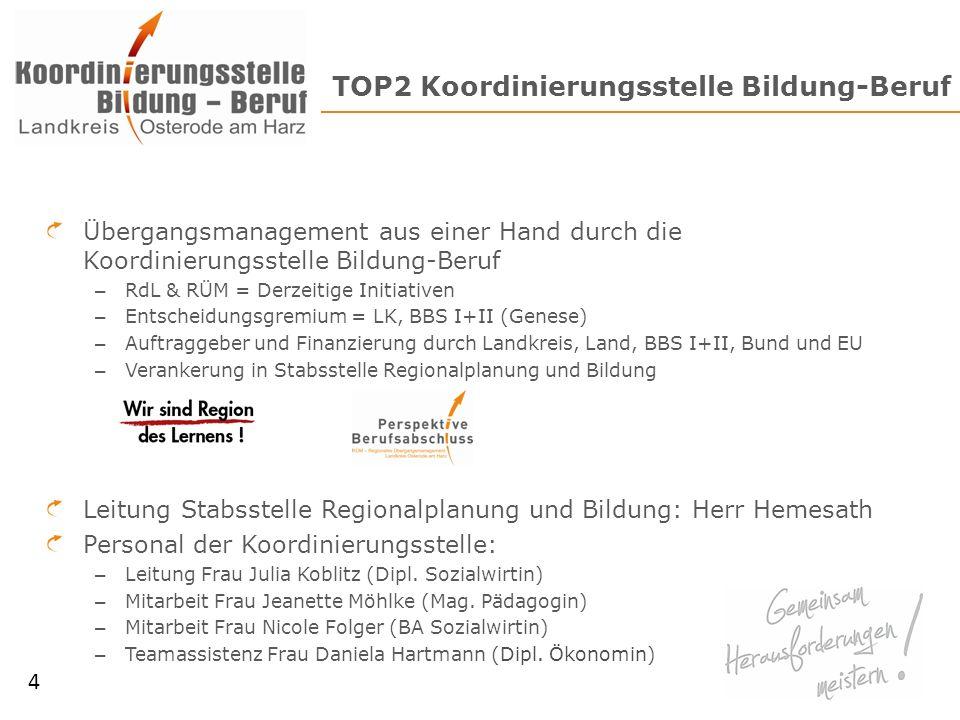 TOP2 Koordinierungsstelle Bildung-Beruf