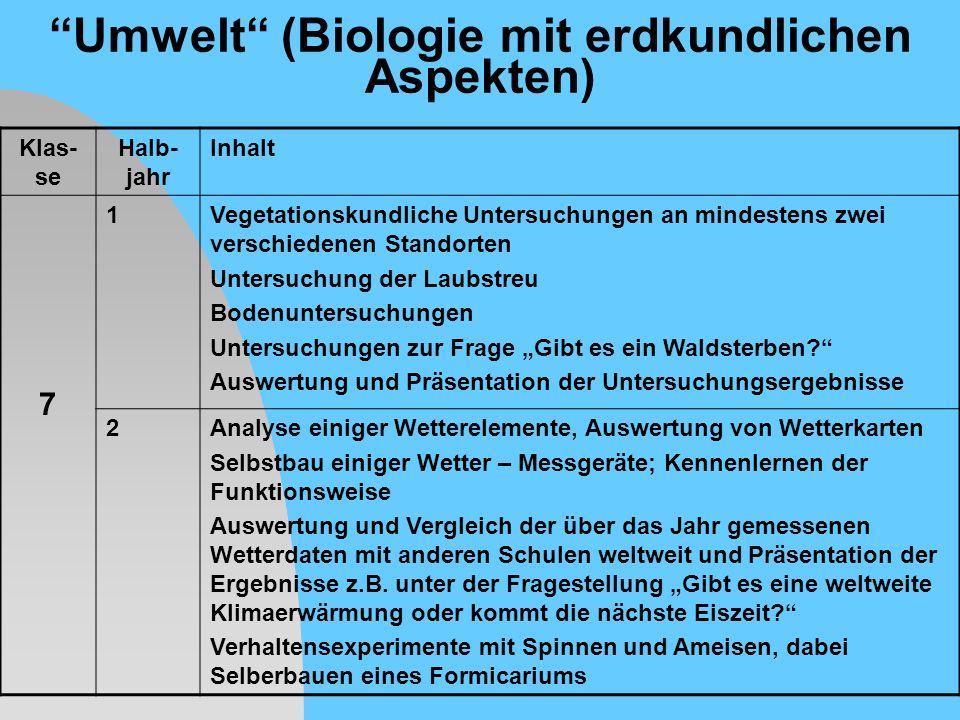 Umwelt (Biologie mit erdkundlichen Aspekten)