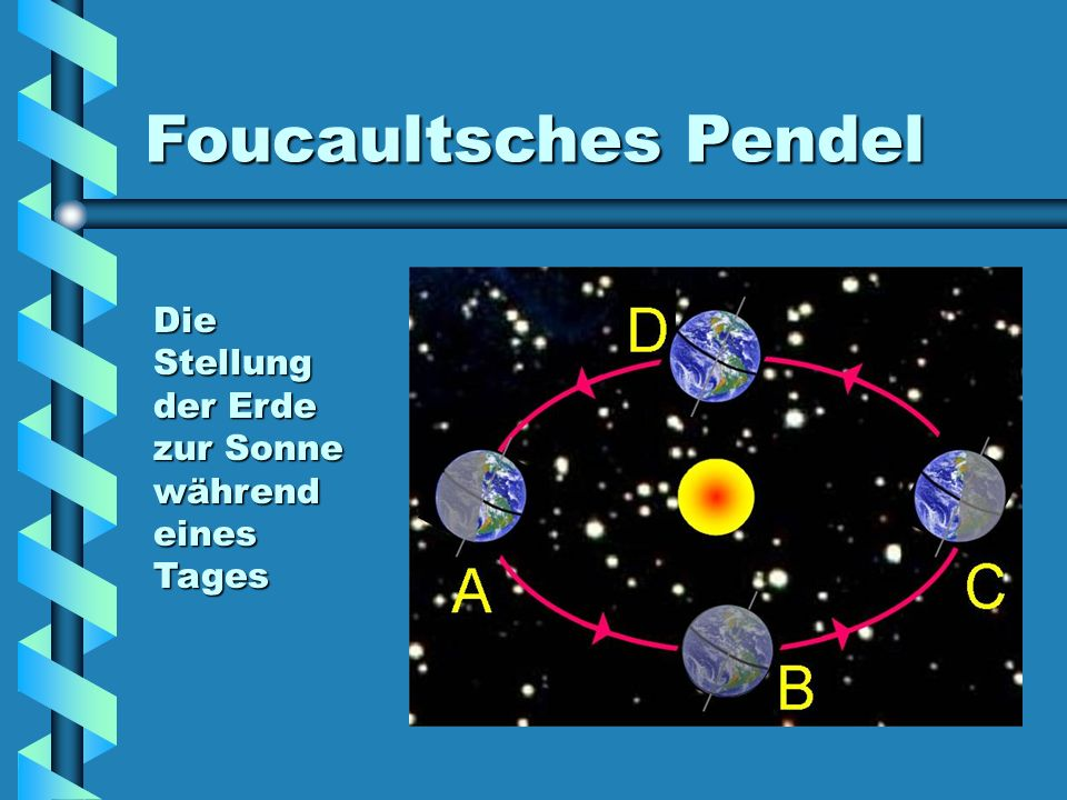 Foucaultsches Pendel Die Stellung der Erde zur Sonne während eines Tages