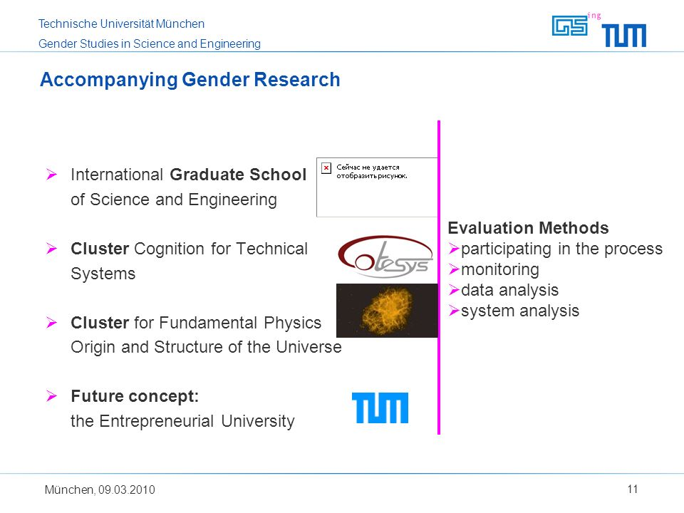 Accompanying Gender Research
