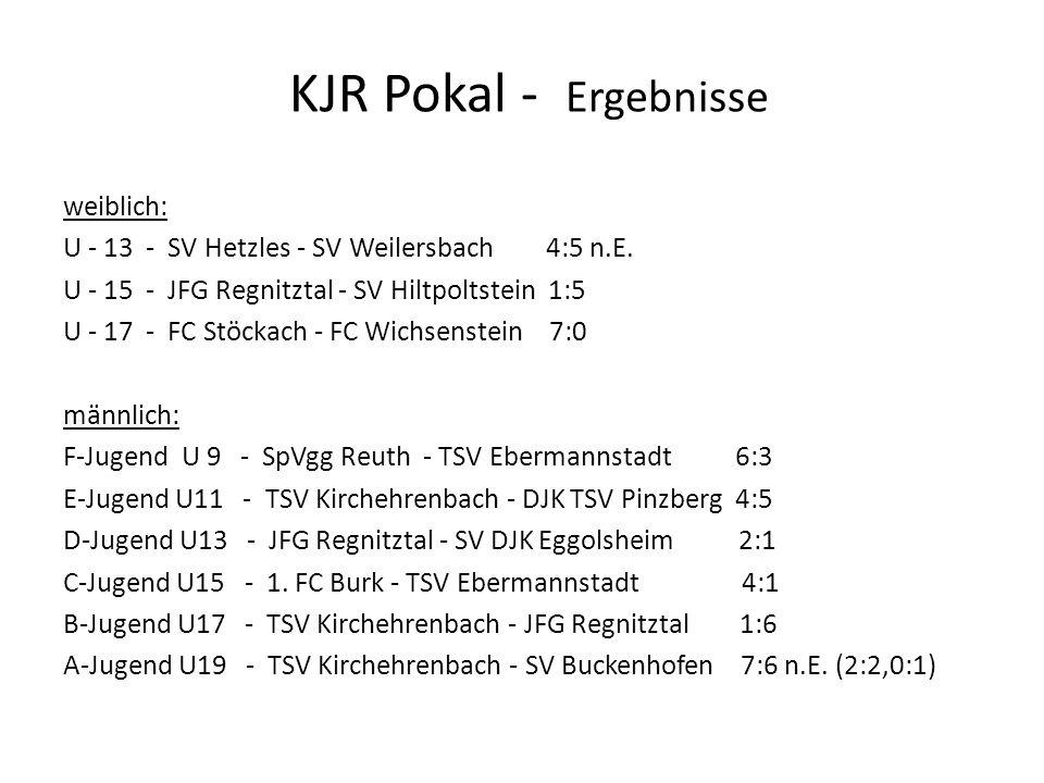 KJR Pokal - Ergebnisse
