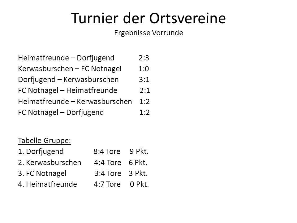Turnier der Ortsvereine Ergebnisse Vorrunde