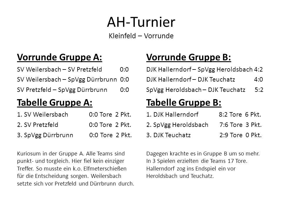 AH-Turnier Kleinfeld – Vorrunde