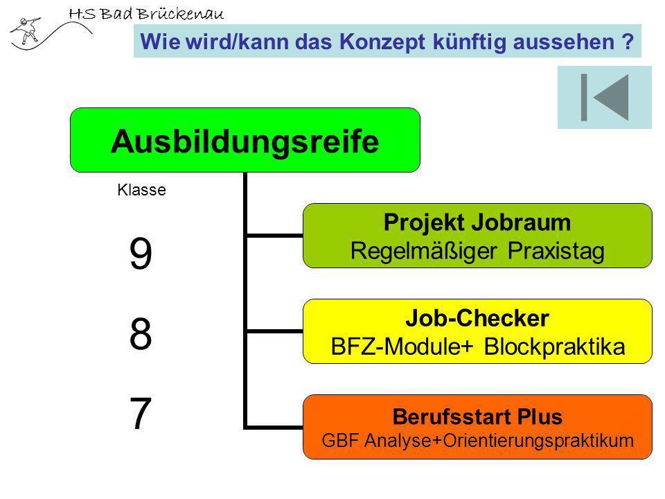 9 8 7 Wie wird/kann das Konzept künftig aussehen HS Bad Brückenau