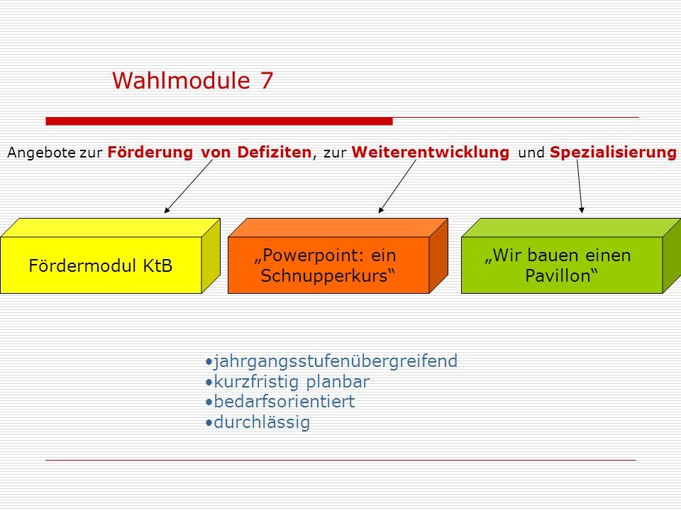 """Wahlmodule 7 Fördermodul KtB """"Powerpoint: ein Schnupperkurs"""