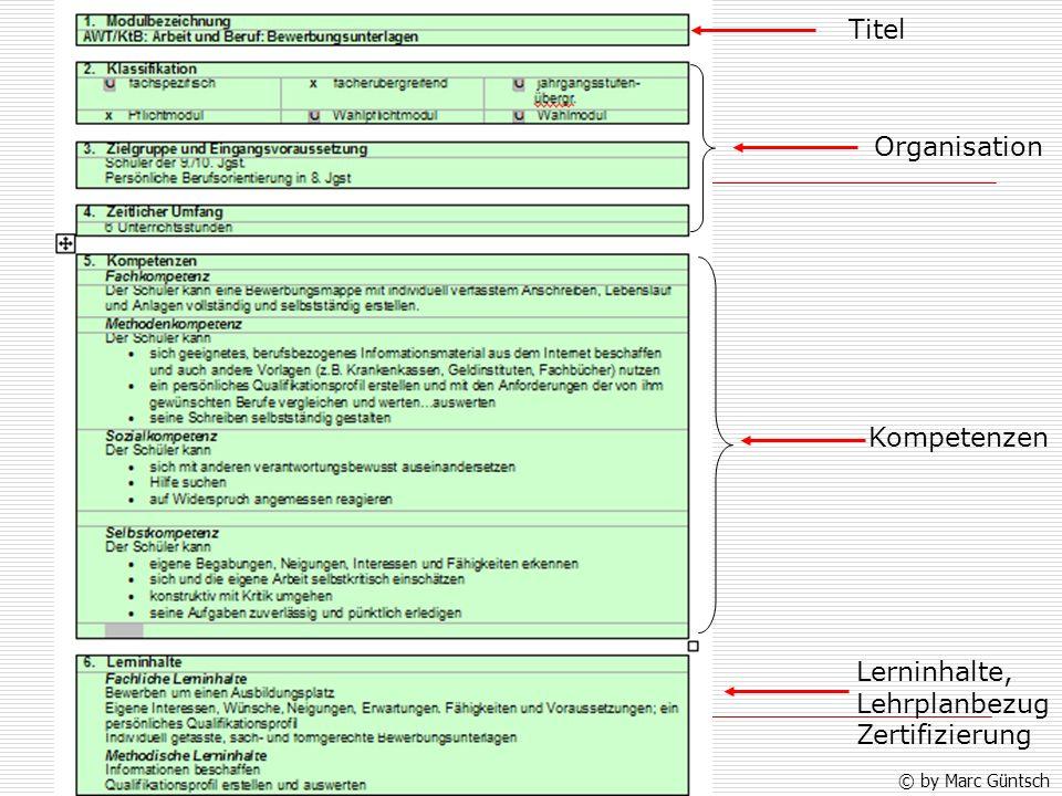 Titel Organisation Kompetenzen Lerninhalte, Lehrplanbezug