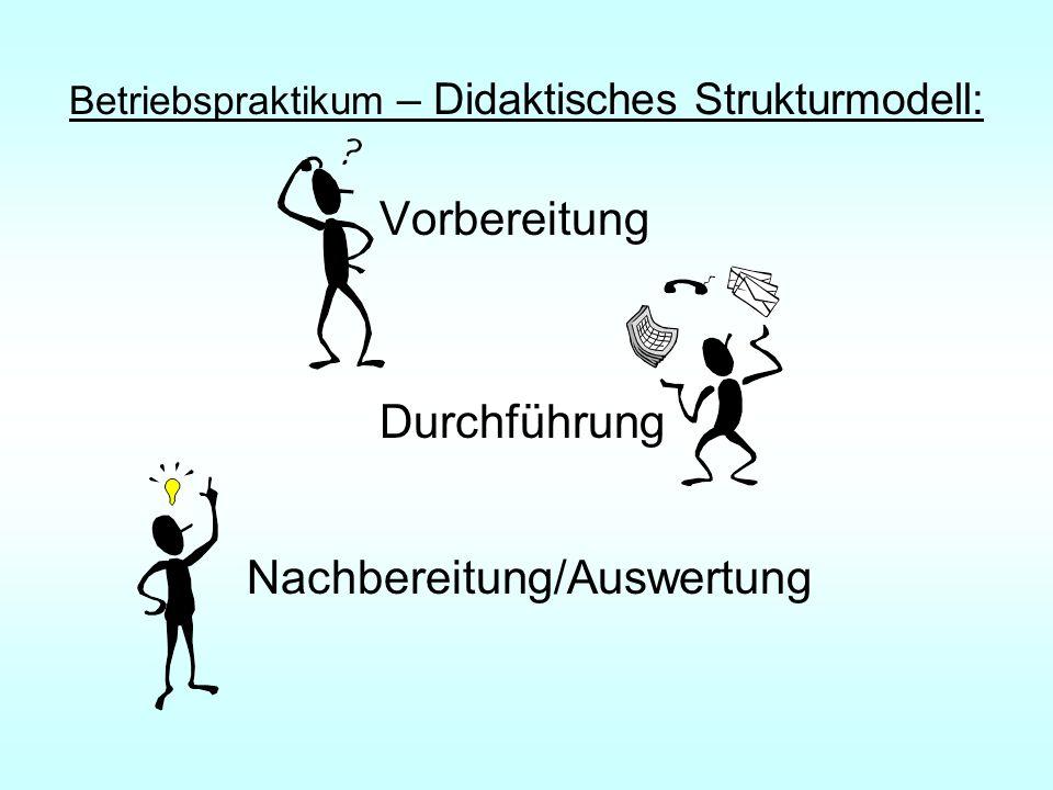 Betriebspraktikum – Didaktisches Strukturmodell: