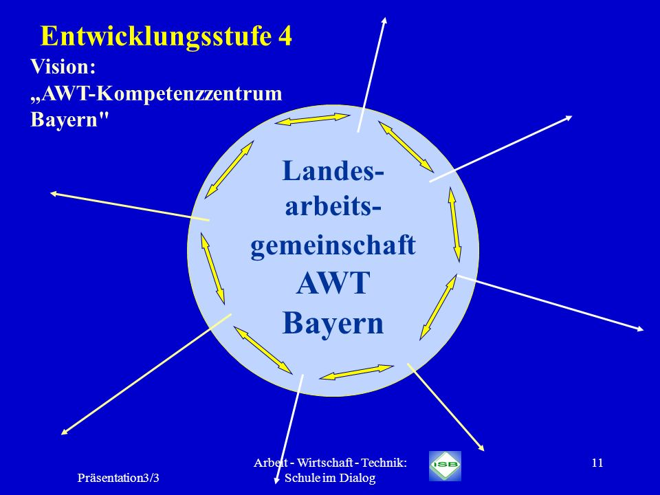 Landes-arbeits- gemeinschaft AWT Bayern
