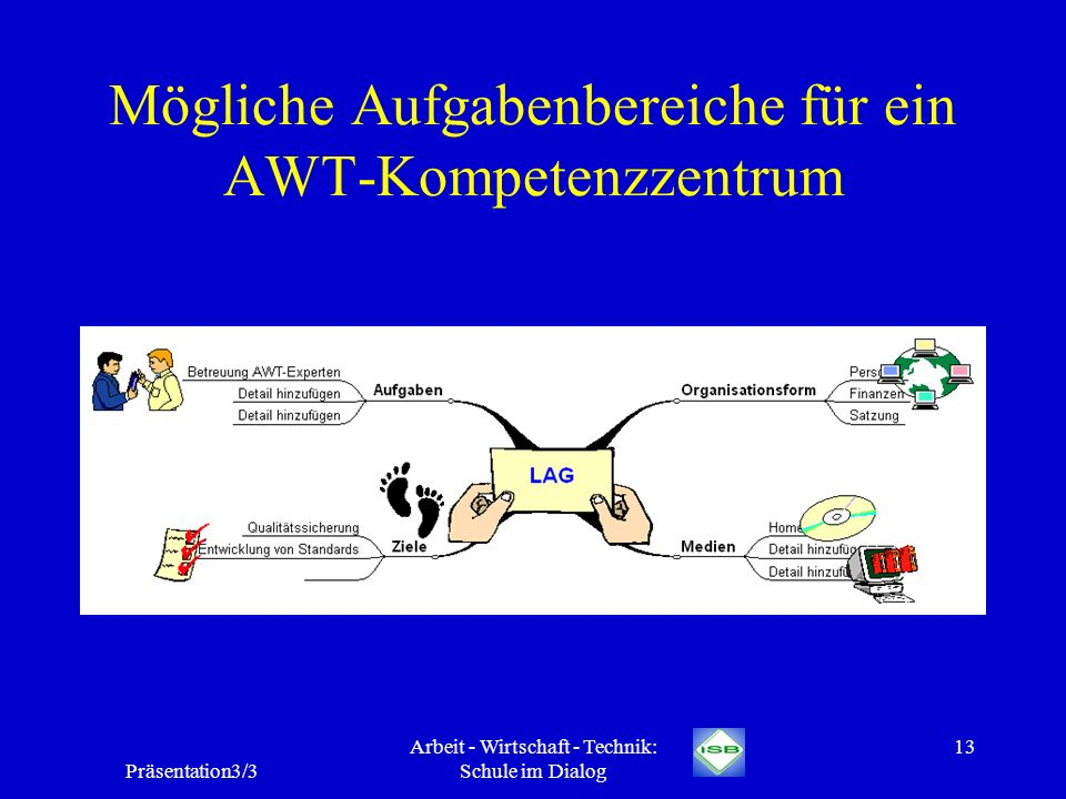 Mögliche Aufgabenbereiche für ein AWT-Kompetenzzentrum