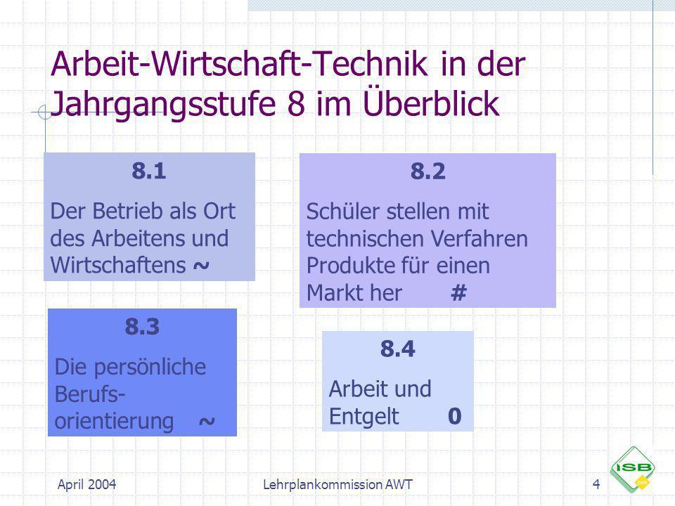 Arbeit-Wirtschaft-Technik in der Jahrgangsstufe 8 im Überblick
