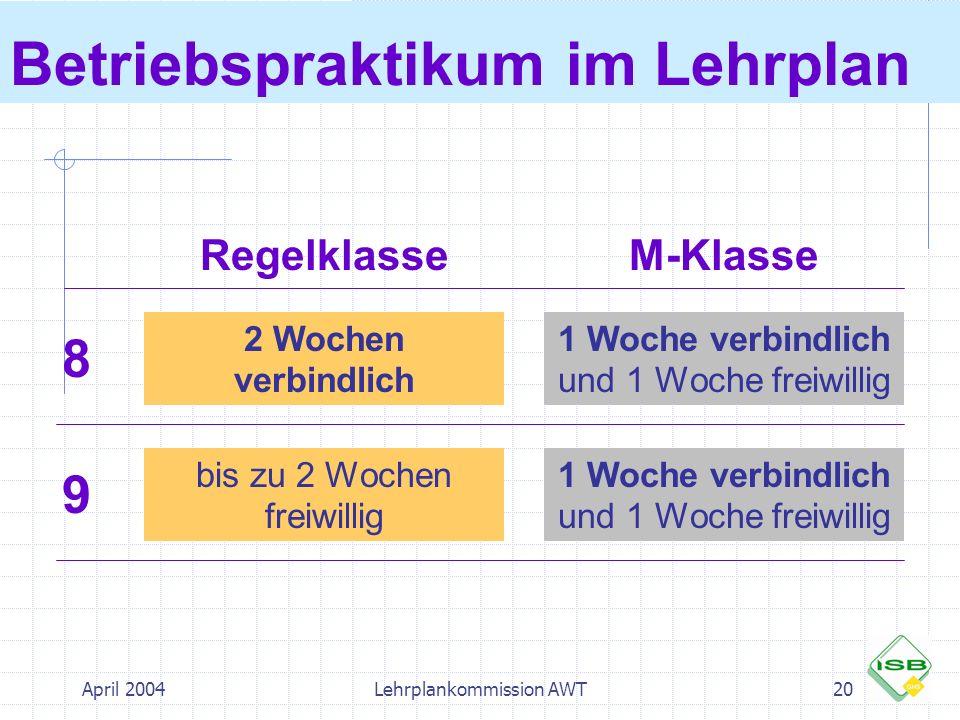 Betriebspraktikum im Lehrplan