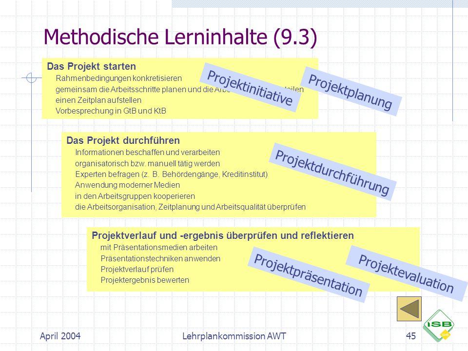 Methodische Lerninhalte (9.3)