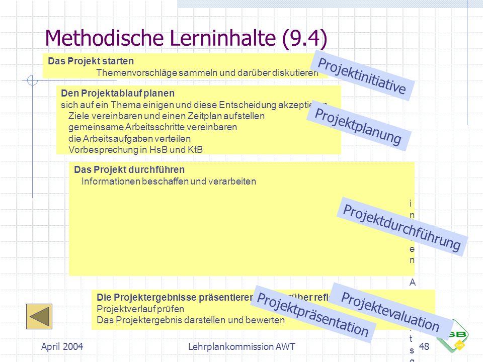 Methodische Lerninhalte (9.4)