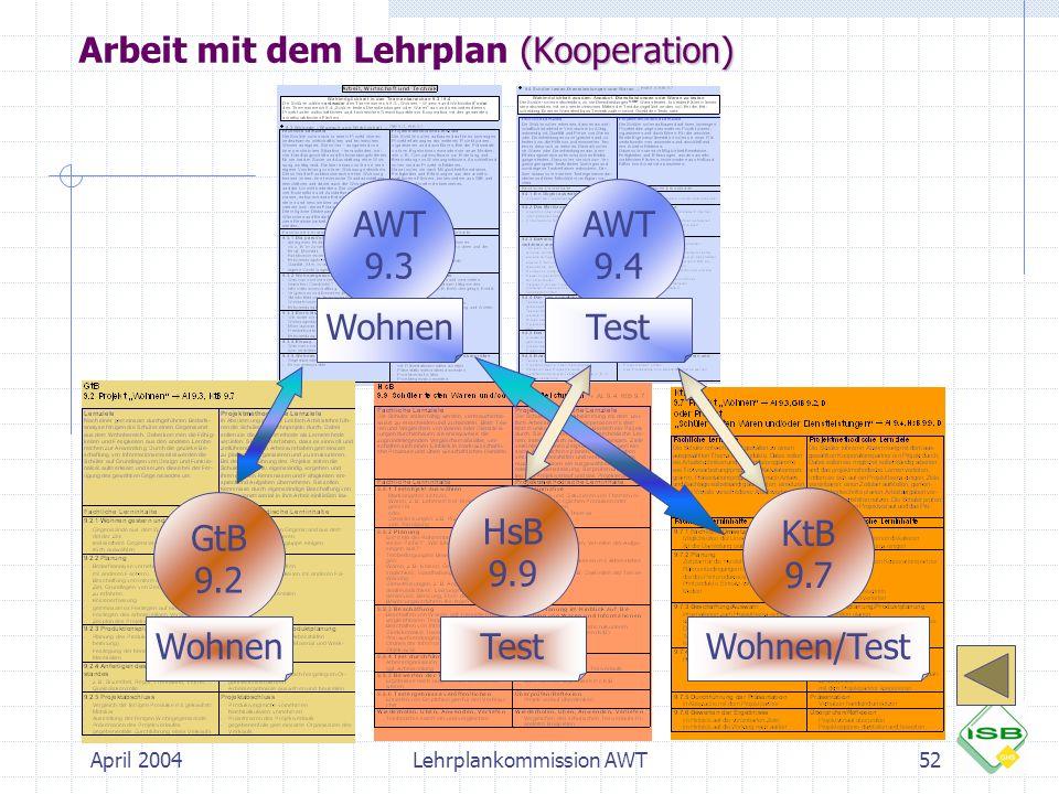 Arbeit mit dem Lehrplan (Kooperation)