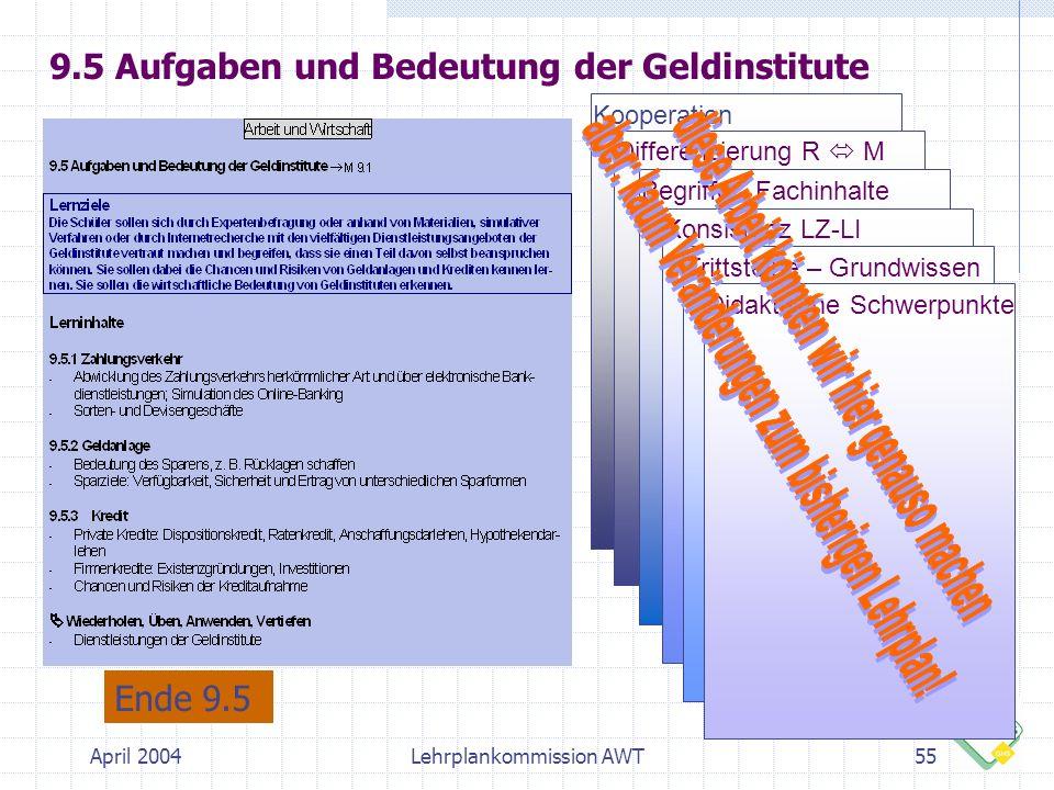 9.5 Aufgaben und Bedeutung der Geldinstitute